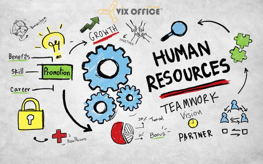 Attract new human resources for company